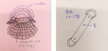 http://hacchi.jp/blog/upload/images/20150206_01.png